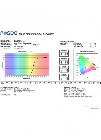 ROSCO Filtro Colorato 106 Rosso Primario