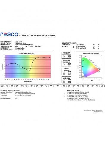 ROSCO Filtro Colorato 110 Rosa Medio
