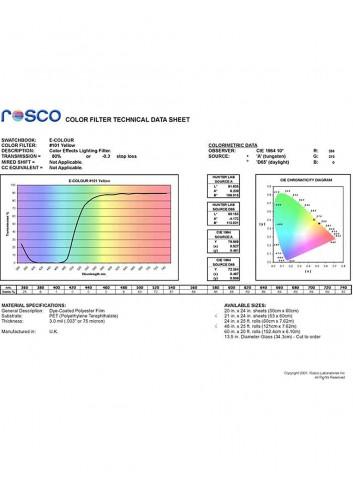 ROSCO Filtro Colorato 101 Giallo Primario