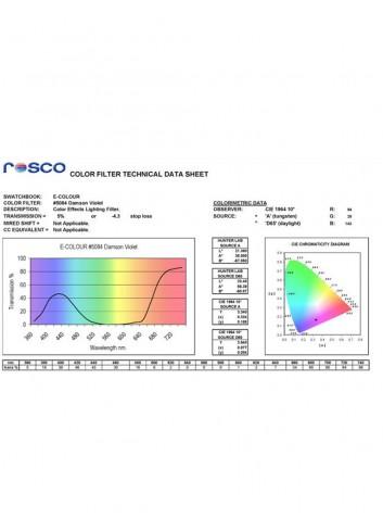 ROSCO Filtro Colorato 5084 Viola